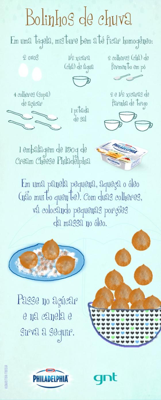 http://gnt.globo.com/receitas/Bolinhos-de-chuva.shtml